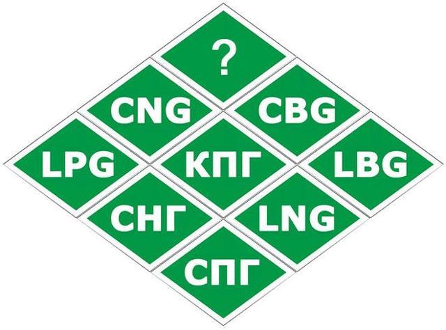 Каким газом заправляют автомобили: виды газового топлива, из чего состоит и чем отличаются